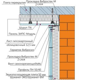 Ремонт кровли авито ульяновск